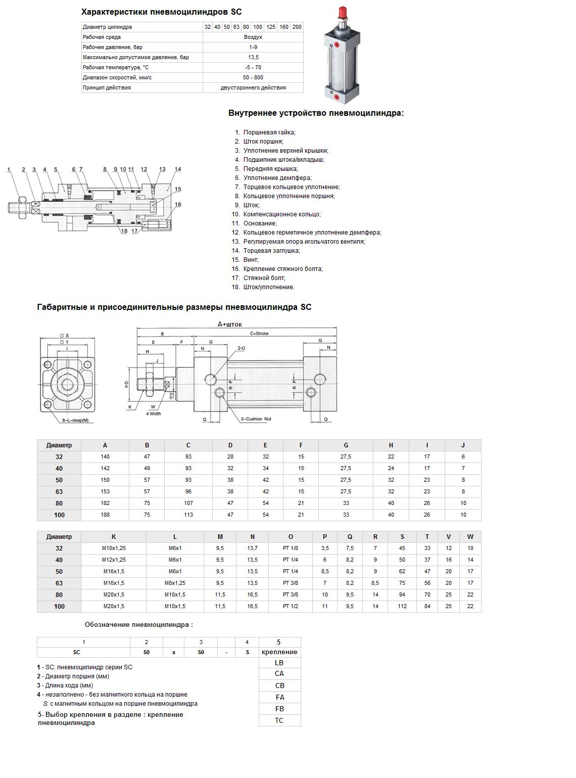 Пневмоцилиндр SC